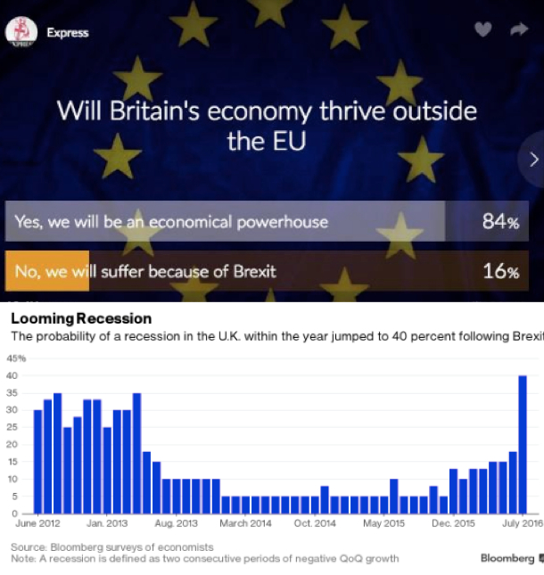 10 top self-comforting strategies for Leavers awaiting Brexit2