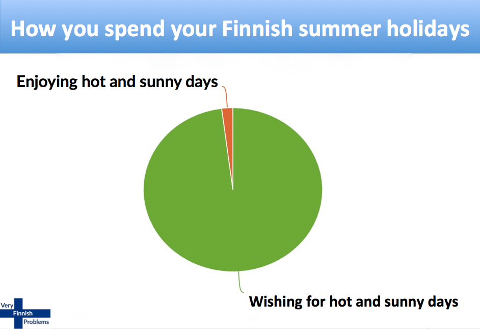 Finnish summer 8