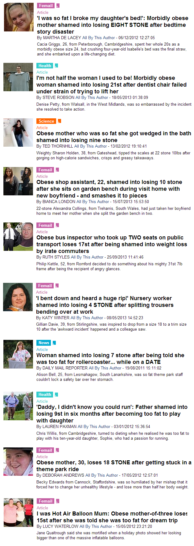 Collection of The Daily Mail Fatshaming